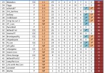2020-21 League Ladders Table (26) 23-45.png
