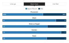 20210408 Bayern v PSG.png