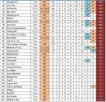 2018-19 League Ladders Table (53) 31-61.JPG